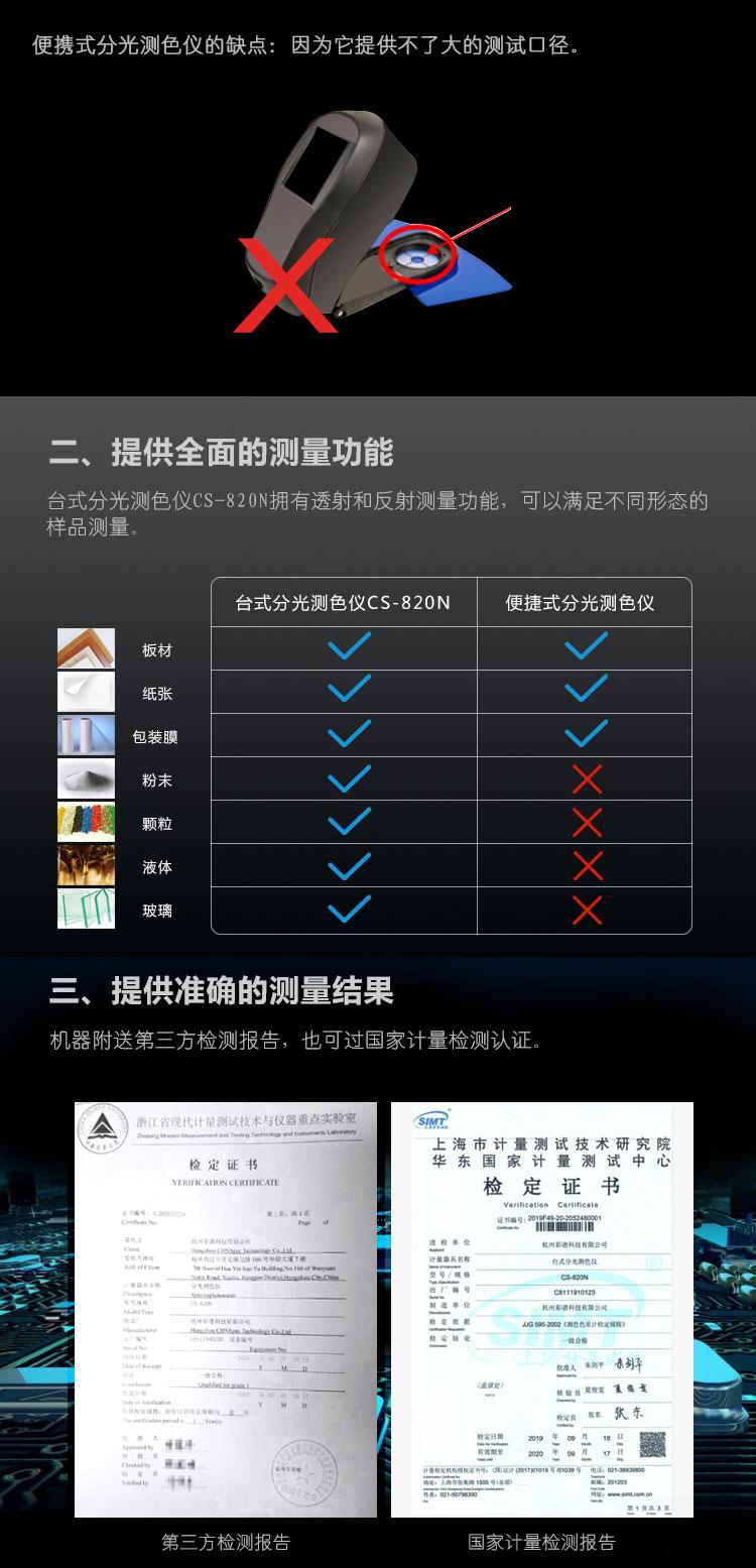 测色仪9.jpg