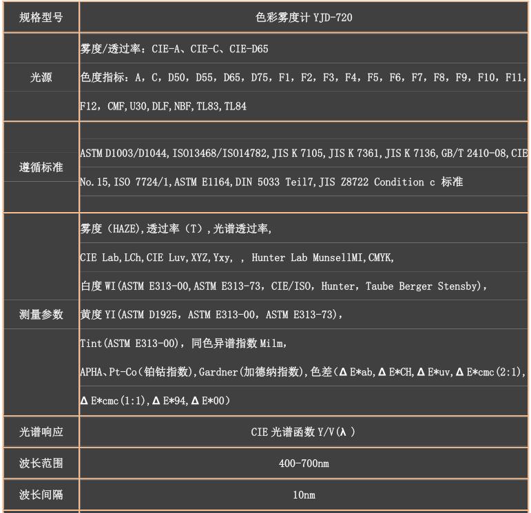雾度计YJD-720参数1.png